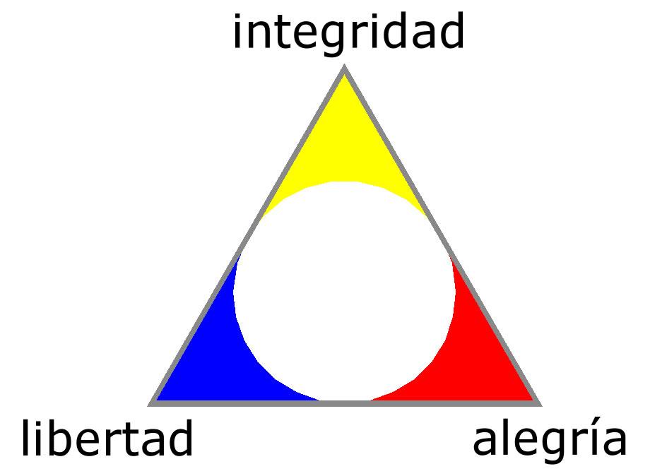 Triangulo verificación